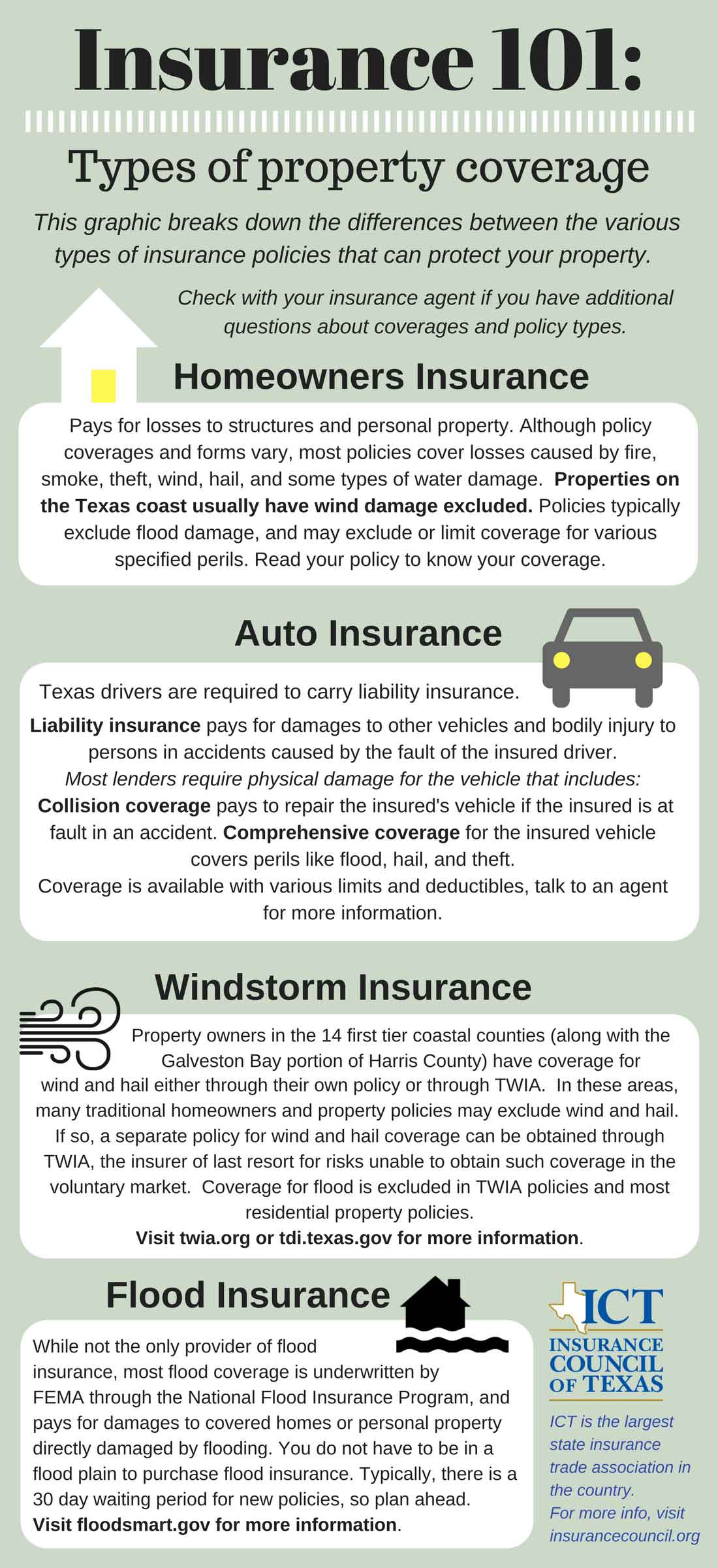 Top liability insurance autoWallpapers Best Quality  Free Download
